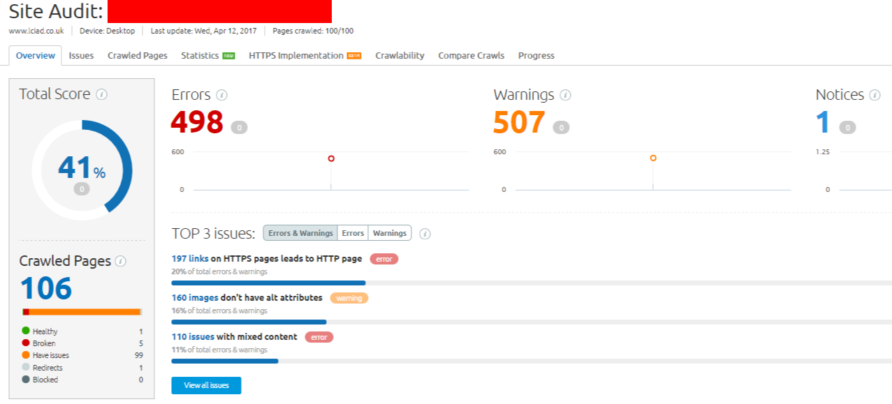 The smart Trick of Semrush Site Audit Tool That Nobody is Talking About