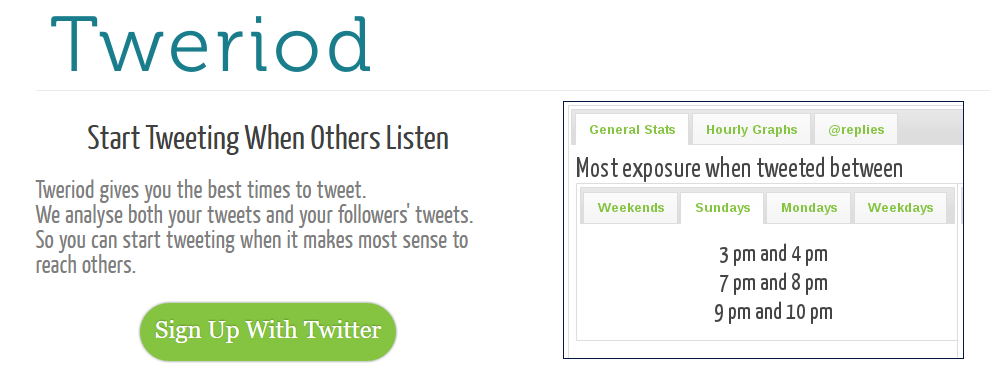 Tweriod Twitter Marketing Optimiser