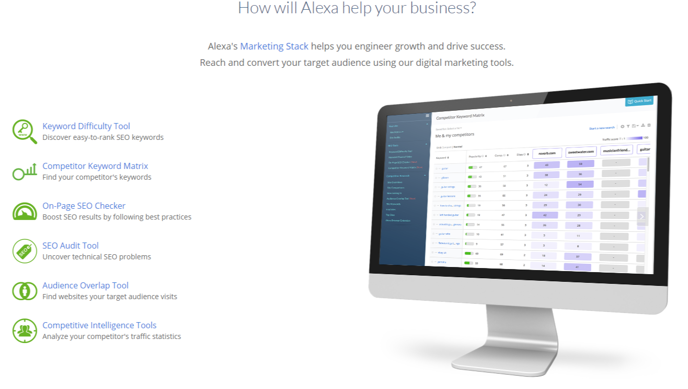 Alexa SEO & Competitor Analysis tools