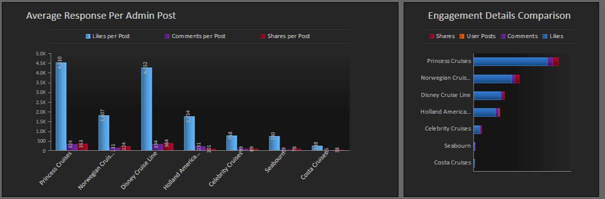 simply measured facebook report