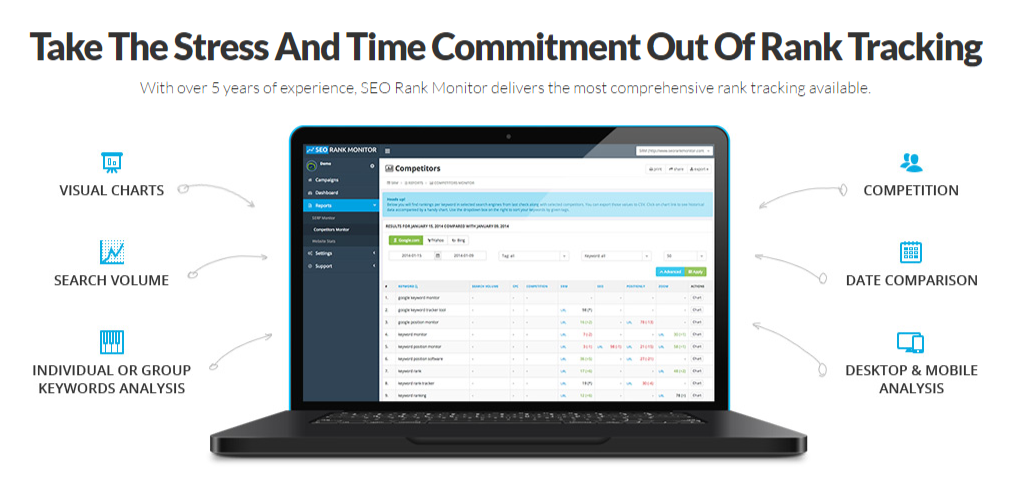 SEO Rank Monitor Keyword Tracking