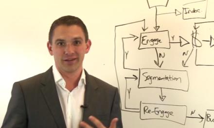 Ryan Deiss – Master of the Marketing Machine
