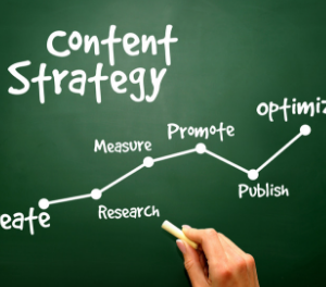 5 Ways to Drive More Customers to Your Website with Content Marketing Campaigns