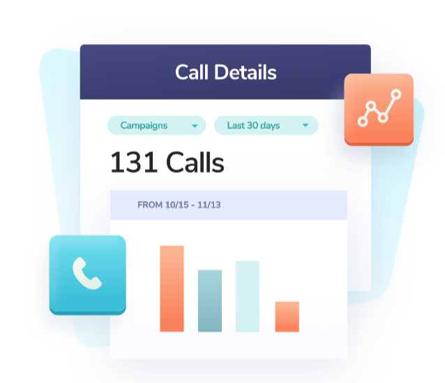 PhoneWagon call tracking